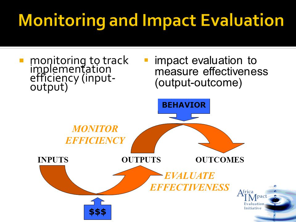  monitoring to track implementation efficiency (input- output) INPUTSOUTCOMESOUTPUTS MONITOR EFFICIENCY EVALUATE EFFECTIVENESS $$$ BEHAVIOR  impact evaluation to measure effectiveness (output-outcome)