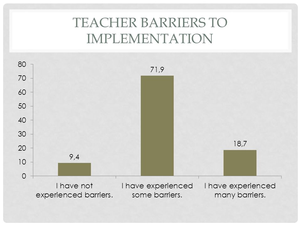 TEACHER BARRIERS TO IMPLEMENTATION