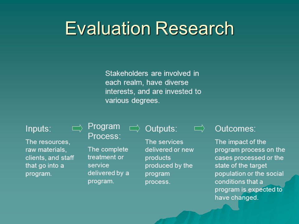 Evaluation Research Inputs: The resources, raw materials, clients, and staff that go into a program.