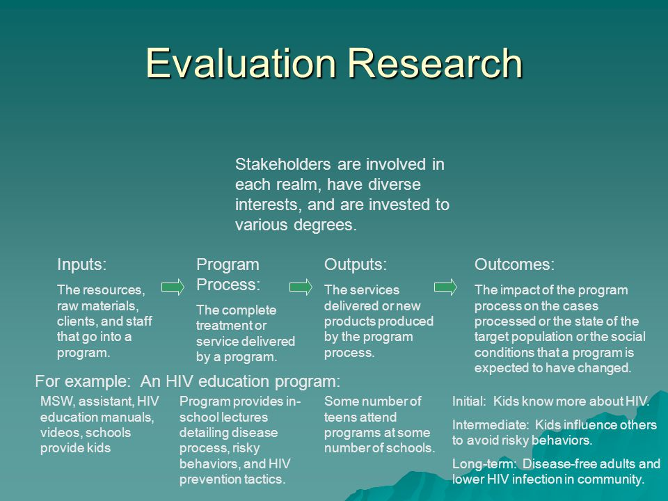 Evaluation Research Outcomes/Impact Assessment Typical Questions:  Are the outcome goals and objectives being achieved.