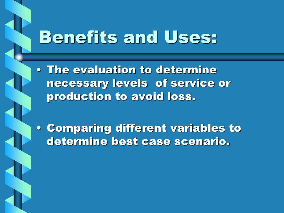 Break-even analysis: Comparative analysis Part 1 Determine break-even point for Machine A and Machine B.Determine break-even point for Machine A and Machine B.