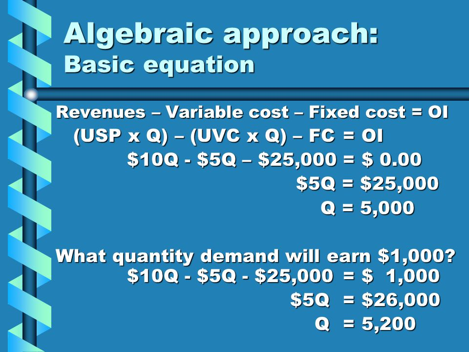 Algebraic approach: Contribution Margin equation (USP – UVC) x Q = FC + OI (USP – UVC) x Q = FC + OI Q= FC + OI Q= FC + OI UMC UMC Q= $25,000 + 0 Q= $25,000 + 0 $5 $5 Q= 5,000 Q= 5,000 What quantity needs sold to make $1,000.