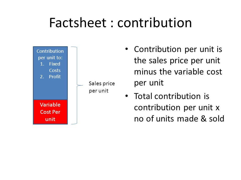 Factsheet : contribution Contribution per unit is the sales price per unit minus the variable cost per unit Total contribution is contribution per unit x no of units made & sold Contribution per unit to: 1.Fixed Costs 2.Profit Variable Cost Per unit Sales price per unit