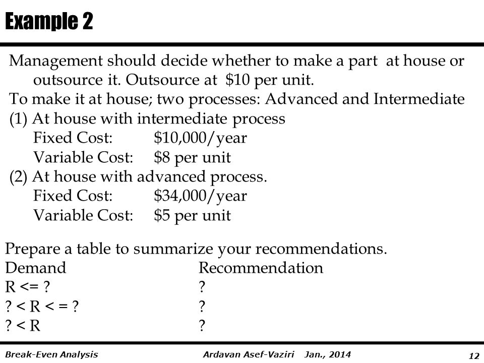 12 Ardavan Asef-Vaziri Jan., 2014Break-Even Analysis Example 2 Management should decide whether to make a part at house or outsource it.