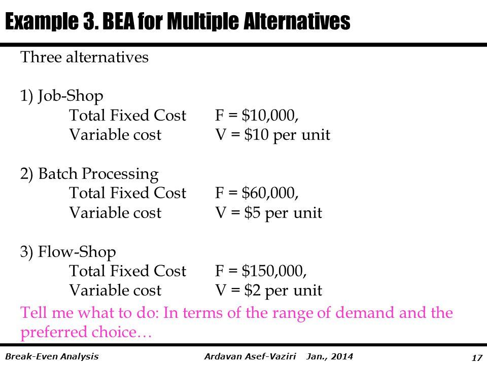 17 Ardavan Asef-Vaziri Jan., 2014Break-Even Analysis Three alternatives 1) Job-Shop Total Fixed Cost F = $10,000, Variable costV = $10 per unit 2) Batch Processing Total Fixed CostF = $60,000, Variable costV = $5 per unit 3) Flow-Shop Total Fixed CostF = $150,000, Variable costV = $2 per unit Example 3.