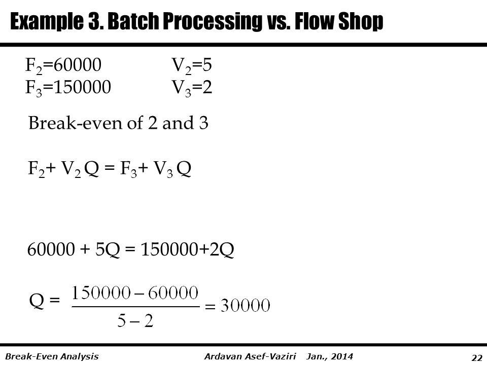 22 Ardavan Asef-Vaziri Jan., 2014Break-Even Analysis F 2 =60000V 2 =5 F 3 =150000V 3 =2 Q = Example 3.