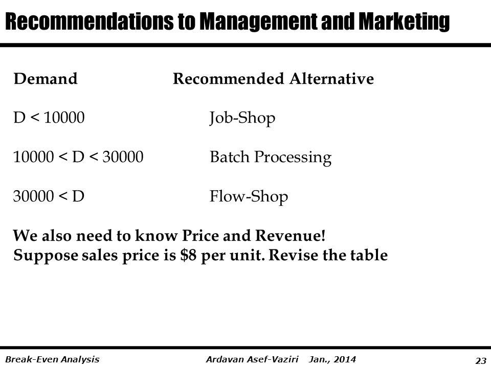 23 Ardavan Asef-Vaziri Jan., 2014Break-Even Analysis Demand Recommended Alternative D < 10000Job-Shop 10000 < D < 30000Batch Processing 30000 < D Flow