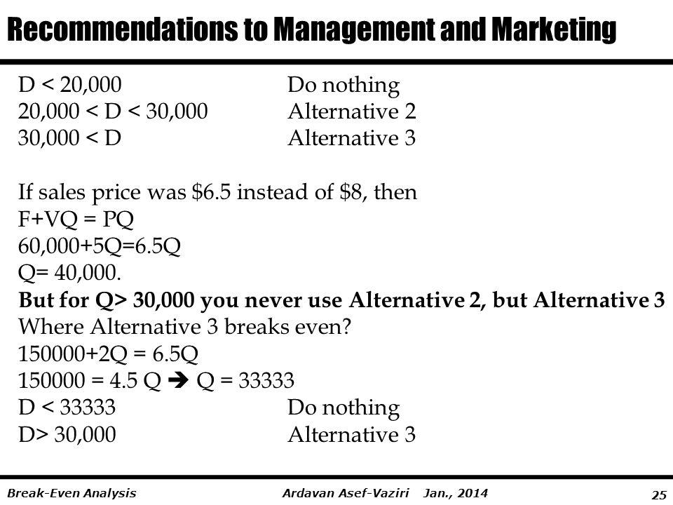 25 Ardavan Asef-Vaziri Jan., 2014Break-Even Analysis D < 20,000Do nothing 20,000 < D < 30,000Alternative 2 30,000 < D Alternative 3 If sales price was $6.5 instead of $8, then F+VQ = PQ 60,000+5Q=6.5Q Q= 40,000.