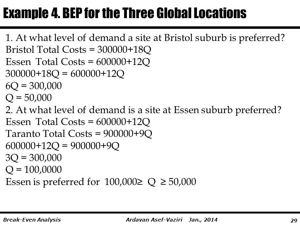 29 Ardavan Asef-Vaziri Jan., 2014Break-Even Analysis Example 4.