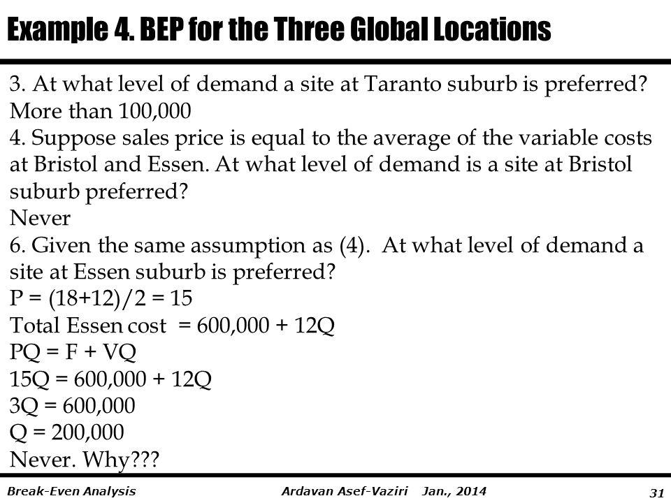 31 Ardavan Asef-Vaziri Jan., 2014Break-Even Analysis Example 4.