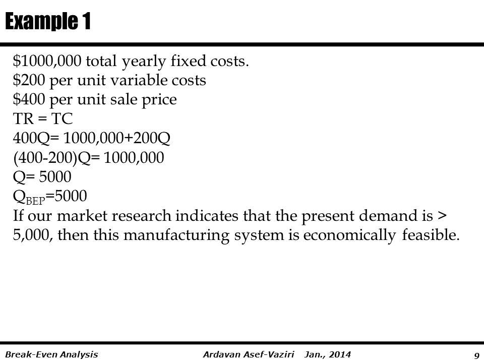 9 Ardavan Asef-Vaziri Jan., 2014Break-Even Analysis Example 1 $1000,000 total yearly fixed costs.