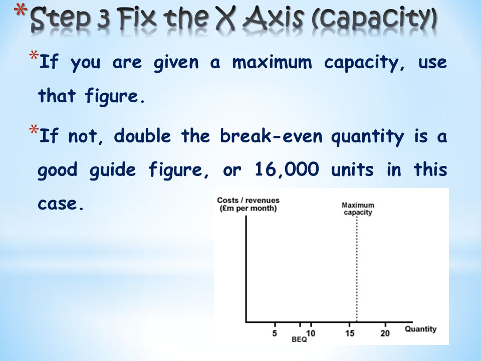 * If you are given a maximum capacity, use that figure.