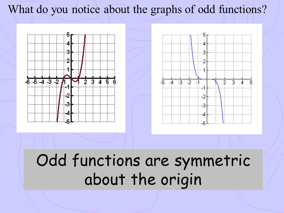 What do you notice about the graphs of odd functions? Odd functions are symmetric about the origin