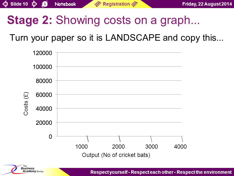 Slide 10 Notebook Friday, 22 August 2014Registration Respect yourself - Respect each other - Respect the environment Stage 2: Showing costs on a graph...