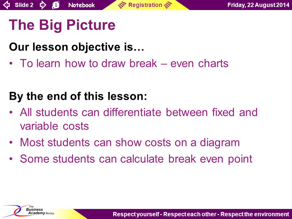Slide 2 Notebook Friday, 22 August 2014Registration Respect yourself - Respect each other - Respect the environment The Big Picture Our lesson objective is… To learn how to draw break – even charts By the end of this lesson: All students can differentiate between fixed and variable costs Most students can show costs on a diagram Some students can calculate break even point