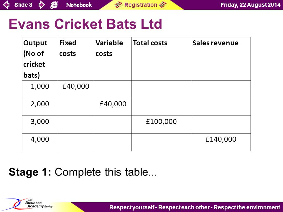 Slide 8 Notebook Friday, 22 August 2014Registration Respect yourself - Respect each other - Respect the environment Evans Cricket Bats Ltd Stage 1: Complete this table...