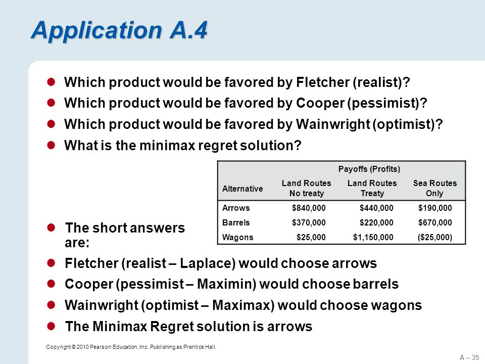 A – 35 Copyright © 2010 Pearson Education, Inc. Publishing as Prentice Hall. Application A.4 Which product would be favored by Fletcher (realist)? Whi