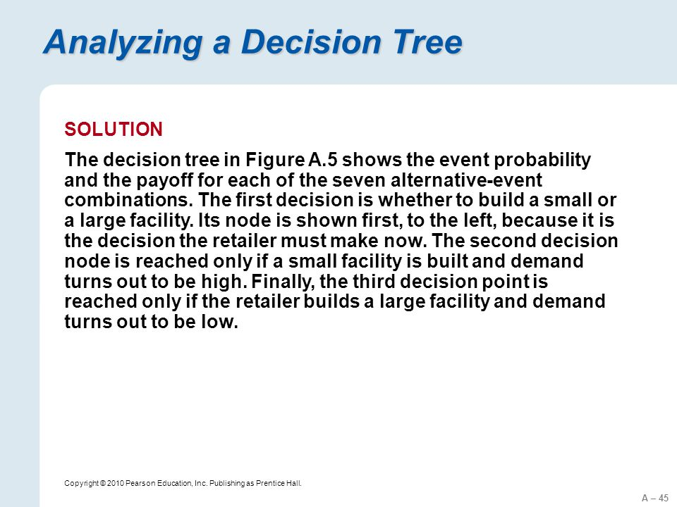 A – 45 Copyright © 2010 Pearson Education, Inc. Publishing as Prentice Hall. Analyzing a Decision Tree SOLUTION The decision tree in Figure A.5 shows