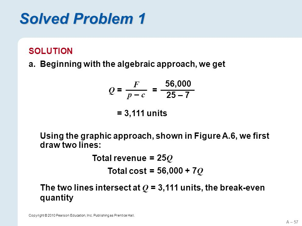 A – 57 Copyright © 2010 Pearson Education, Inc. Publishing as Prentice Hall. Solved Problem 1 SOLUTION a.Beginning with the algebraic approach, we get
