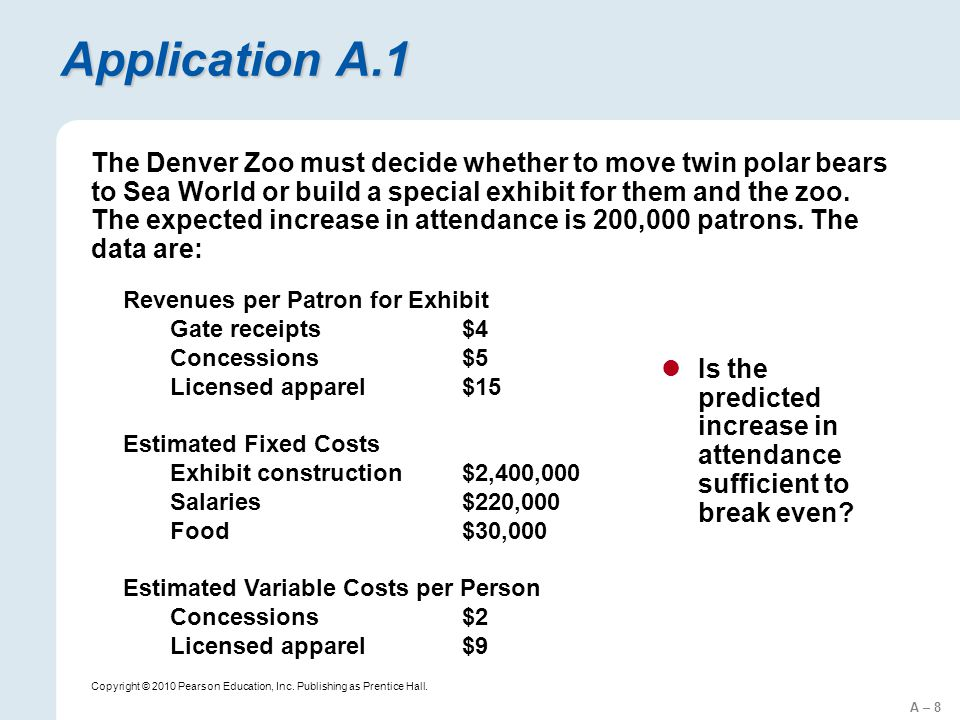 A – 8 Copyright © 2010 Pearson Education, Inc. Publishing as Prentice Hall. Application A.1 The Denver Zoo must decide whether to move twin polar bear