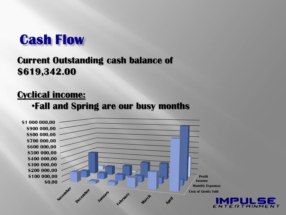 Current Outstanding cash balance of $619,342.00 Cyclical income: Fall and Spring are our busy months Fall and Spring are our busy months Cash Flow