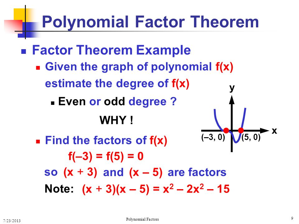 7/23/2013 Polynomial Factors 10 Factor Theorem Example Given the graph of f(x) Polynomial Factor Theorem x y (–3, 0)(5, 0) ● ● Is f(x) equal to x 2 – 2x – 15 .