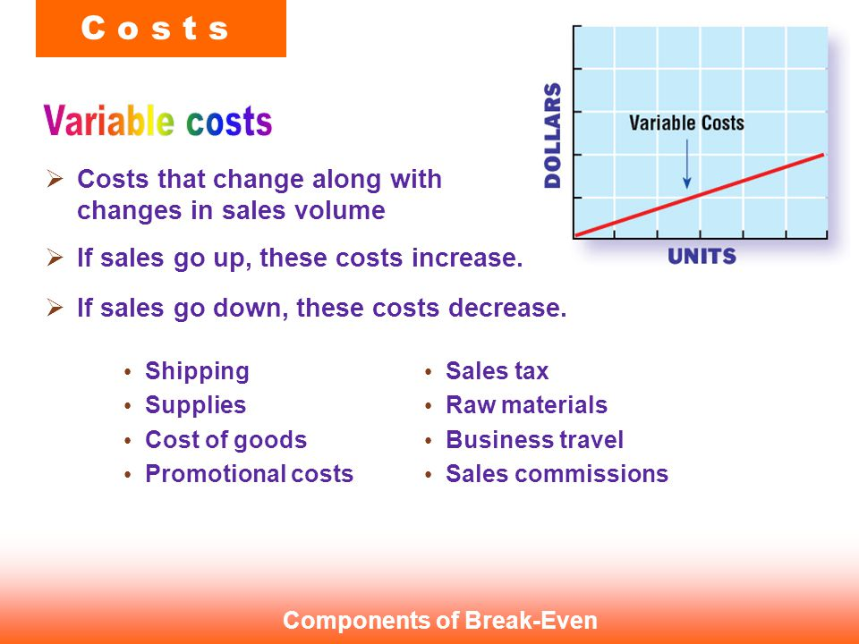  Predictable business costs that don t change when sales go up or down such as: C o s t s Taxes Rent or mortgage payments Equipment payments or leases Wages and salaries Depreciation of physical assets Fees and licenses Interest on loans Insurance