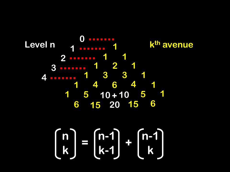 Level nk th avenue 1 0 2 4 3 1 1 1 1 1 1 1 1 1 2 3 3 4 4 6 1 1 5 5 10 6 6 15 20 n k n-1 k-1 n-1 k = + +