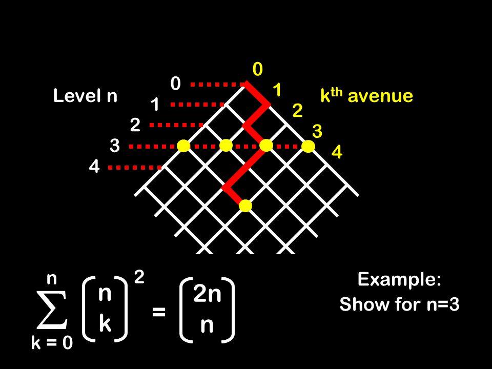 Level nk th avenue 1 0 2 4 3 0 1 2 3 4 2n n n k  k = 0 n 2 = Example: Show for n=3