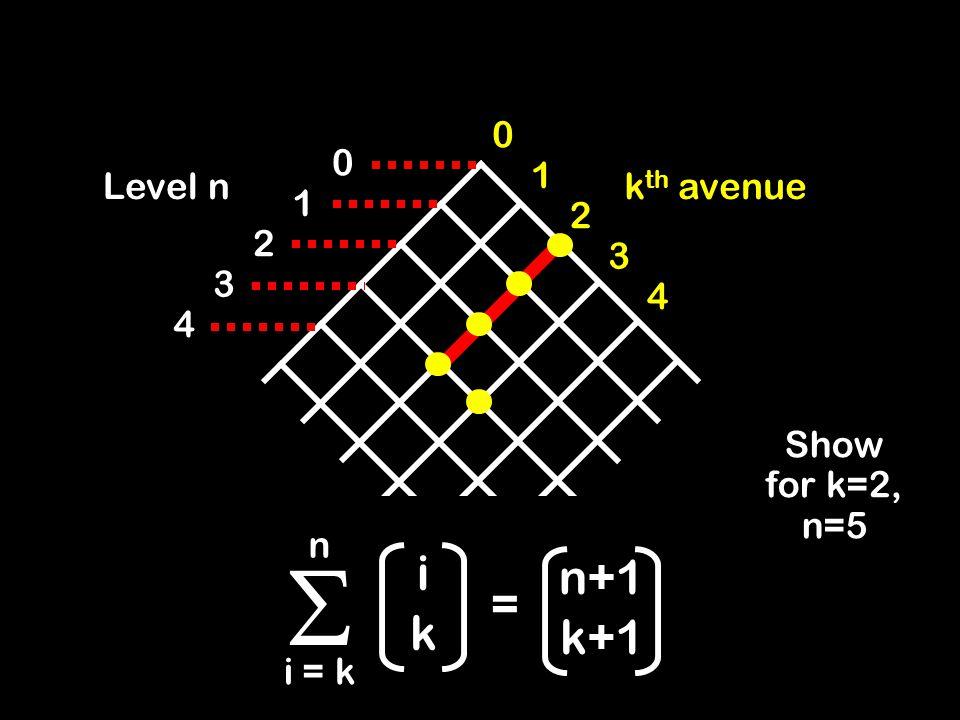 Level nk th avenue 1 0 2 4 3 0 1 2 3 4 n+1 k+1 i k  i = k n = Show for k=2, n=5