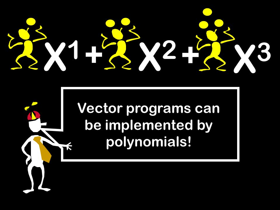 X1 X1 X2 X2 + + X3 X3 Vector programs can be implemented by polynomials!