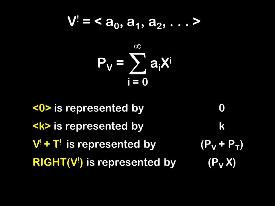  i = 0  aiXiaiXi P V = V . = is represented by 0 k V .