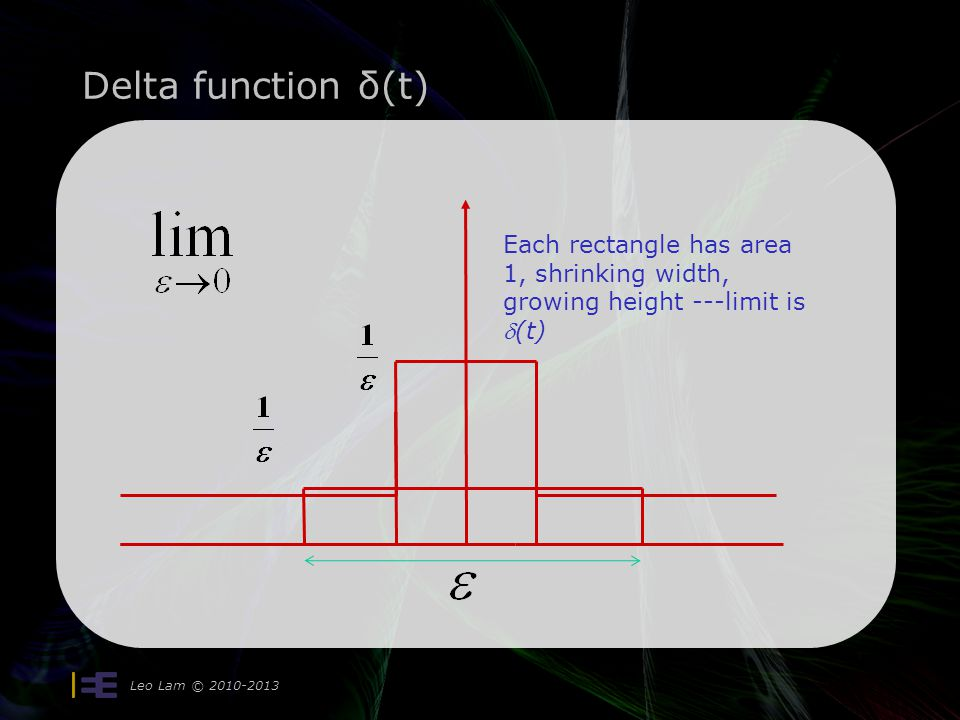 Delta function δ(t) Leo Lam © 2010-2013 Each rectangle has area 1, shrinking width, growing height ---limit is (t)
