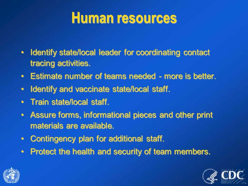 Human resources Identify state/local leader for coordinating contact tracing activities.Identify state/local leader for coordinating contact tracing activities.