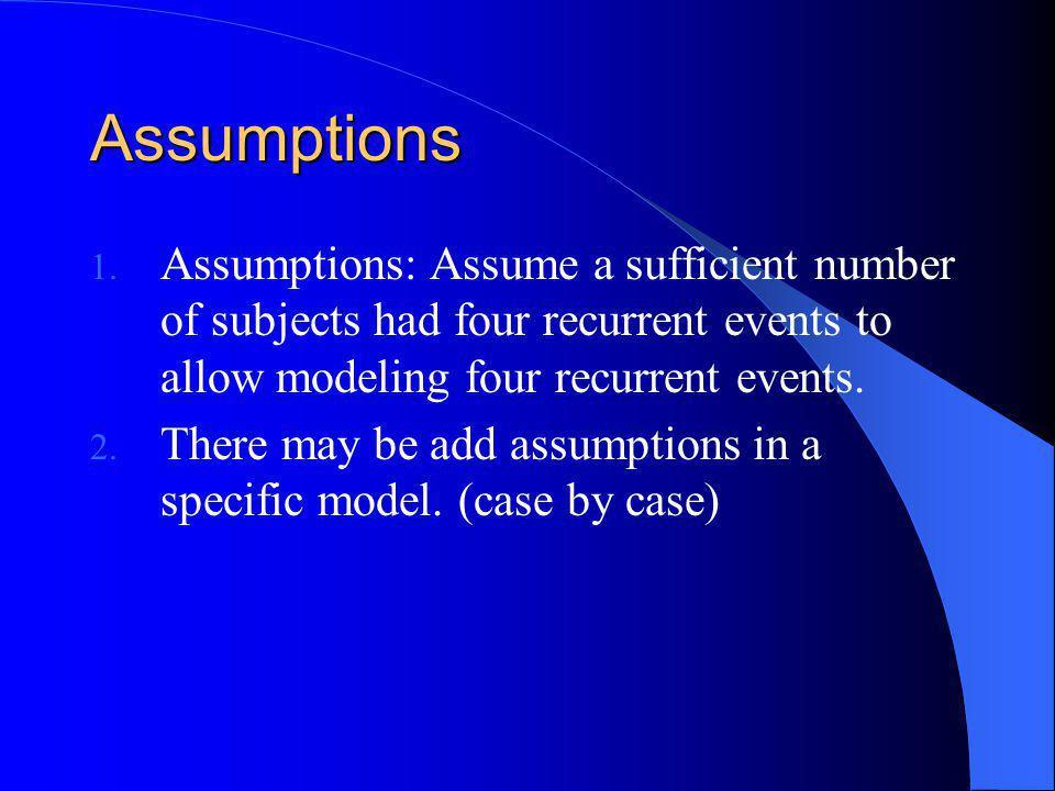 Assumptions 1.