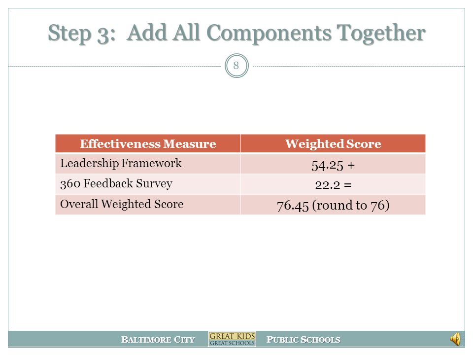 B ALTIMORE C ITY P UBLIC S CHOOLS Step 2: Assign Weights 7 Evaluation Measure Scaled Score WeightWeighted ScoreExplanation Leadership Framework 77.570%54.25Multiply by.7 because the Leadership Framework is worth 70% of the evaluation score 360 Feedback Survey 7430%22.2Multiply by.3 because the 360 Survey is worth 30% of the evaluation score 77.5 x.7 = 54.25 74 x.3= 22.2