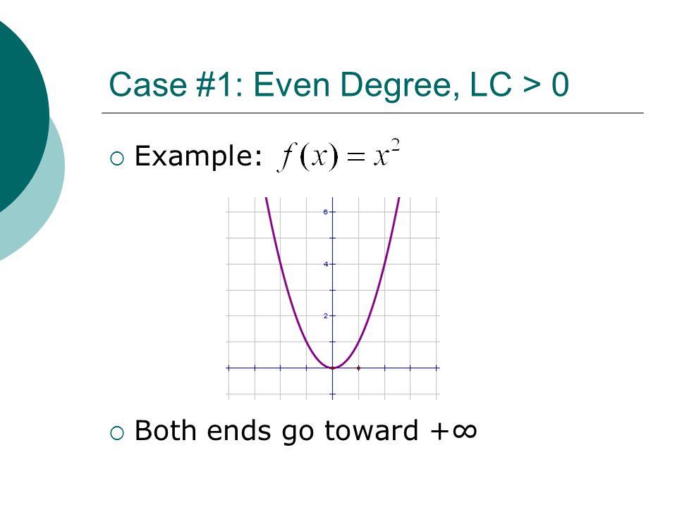 Case #1: Even Degree, LC > 0  Example:  Both ends go toward +∞