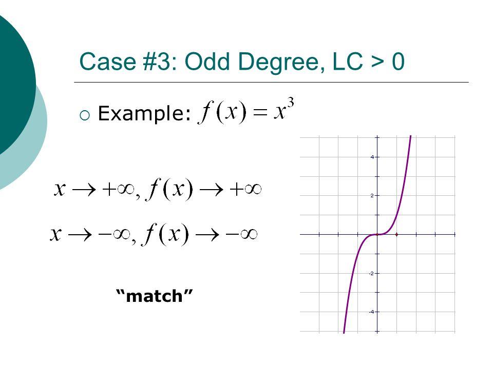 "Case #3: Odd Degree, LC > 0  Example: ""match"""