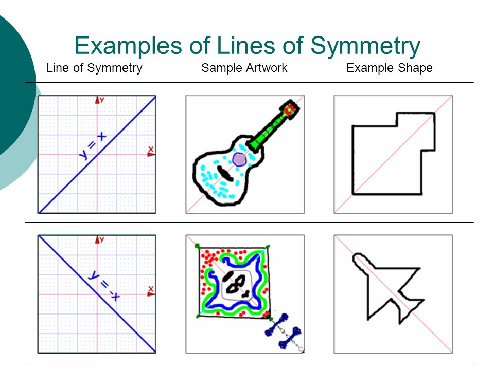 Examples of Lines of Symmetry Line of Symmetry Sample Artwork Example Shape