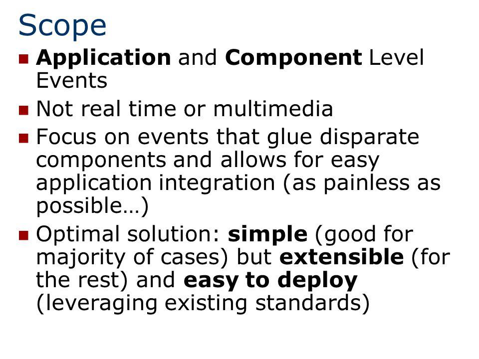 Typical RMI Scenario Registry [Java/C++/…] Client [Java/C++/…] Server [Java/C++/…] SOAP on the wire 2.1.
