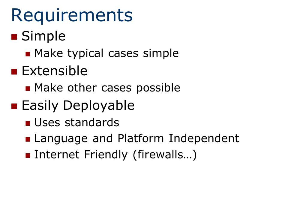 Web Services http://host:8888/ser ver … Client [Java/C++/…] HelloClient.java Server [Java/C++/…] HelloServlet.java Load service description (SOAP/Files/WebDAV) Publish service description (SOAP/Files/WebDAV) Service Directory SOAP on wire http://host:8888/ser ver …
