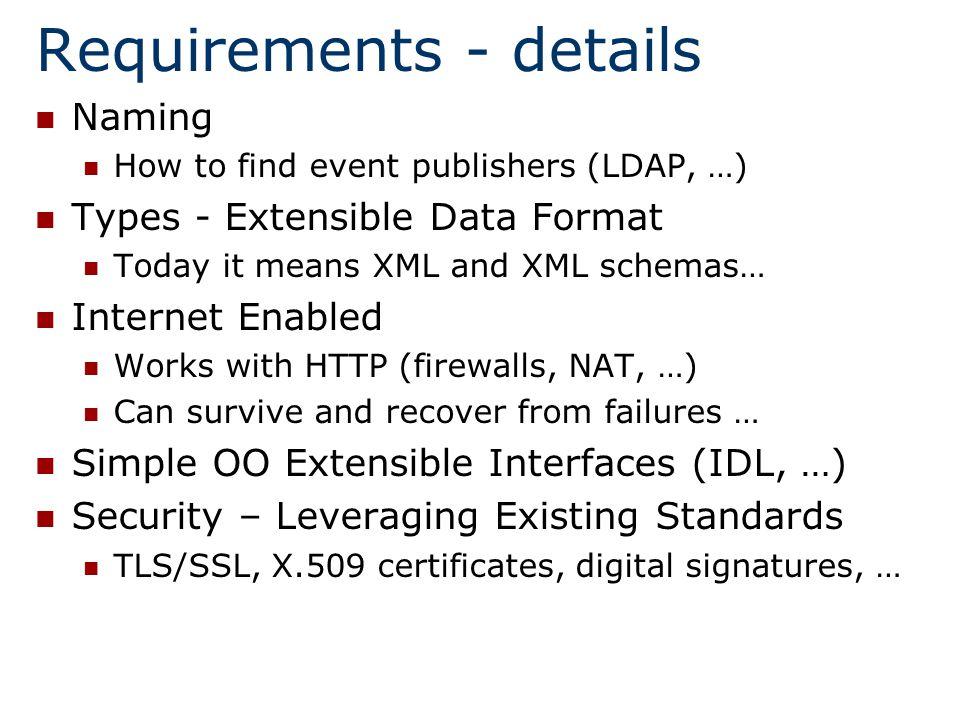Distributed Events http://host:8888/ser ver … Listener [Java/C++/…] Publisher [Java/C++/…] http://host:8888/se rver … Load service description (SOAP/Files/WebDAV) Publish service description (SOAP/Files/WebDAV) Subscription SOAP on wire