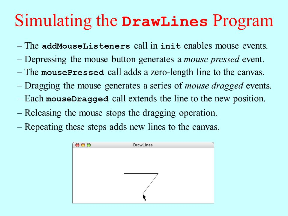 Simulating the DrawLines Program DrawLines – The addMouseListeners call in init enables mouse events.