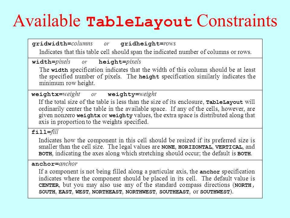Available TableLayout Constraints gridwidth= columns or gridheight= rows Indicates that this table cell should span the indicated number of columns or rows.