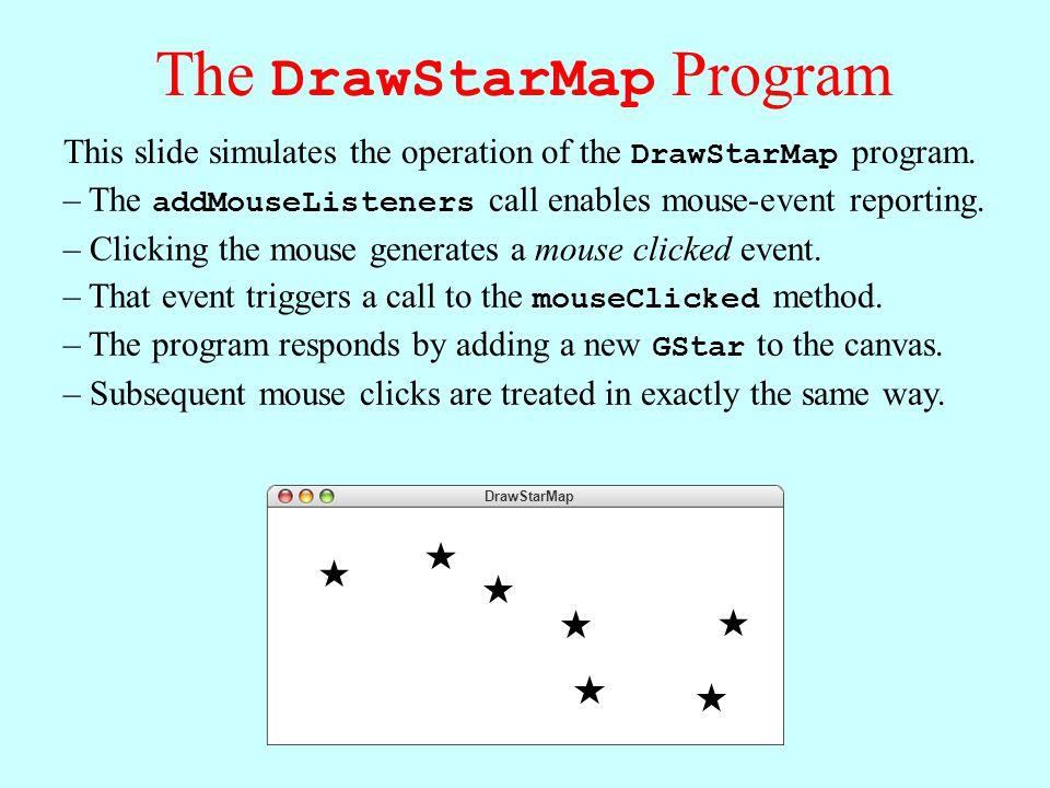 The DrawStarMap Program DrawStarMap This slide simulates the operation of the DrawStarMap program.