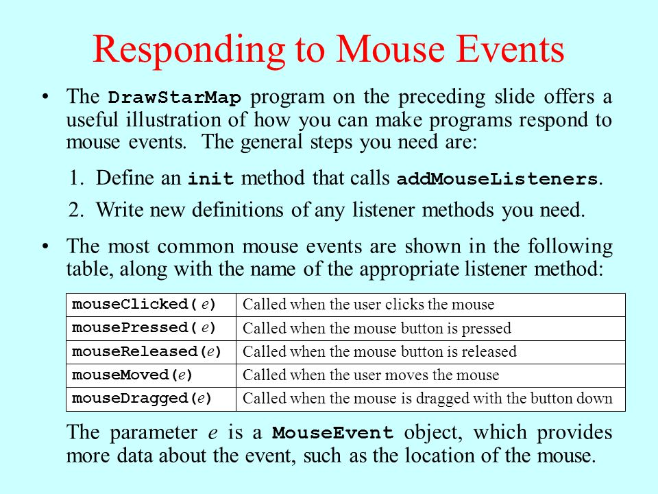 Responding to Mouse Events The most common mouse events are shown in the following table, along with the name of the appropriate listener method: mouseClicked( e ) mousePressed( e ) mouseReleased( e ) mouseMoved( e ) mouseDragged( e ) Called when the user clicks the mouse Called when the mouse button is pressed Called when the mouse button is released Called when the user moves the mouse Called when the mouse is dragged with the button down The parameter e is a MouseEvent object, which provides more data about the event, such as the location of the mouse.