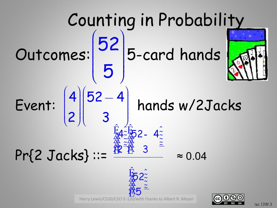 Outcomes: 5-card hands Event: hands w/2Jacks Pr{2 Jacks} ::= ≈ 0.04 Counting in Probability lec 13W.3