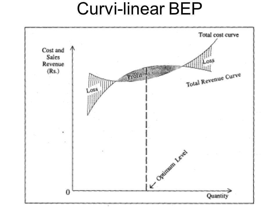 Curvi-linear BEP