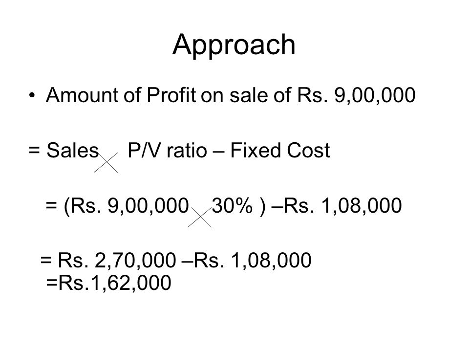 Approach Amount of Profit on sale of Rs. 9,00,000 = Sales P/V ratio – Fixed Cost = (Rs. 9,00,000 30% ) –Rs. 1,08,000 = Rs. 2,70,000 –Rs. 1,08,000 =Rs.