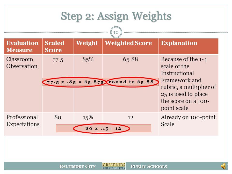 B ALTIMORE C ITY P UBLIC S CHOOLS B ALTIMORE C ITY P UBLIC S CHOOLS Step 1: Compare Apples to Apples Evaluation Measure ScoreMultiplierScaled ScoreExp